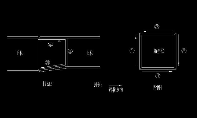 钢结构构件现场焊缝超声波探伤检测结果表明