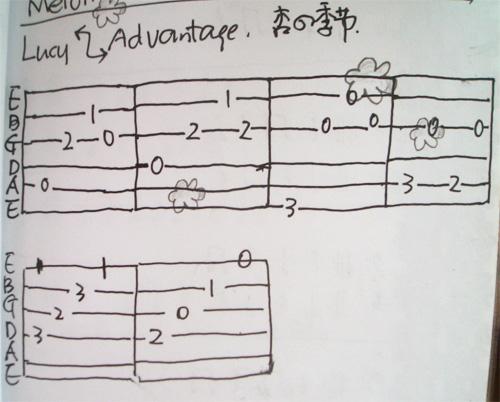 杏の季节的吉他谱