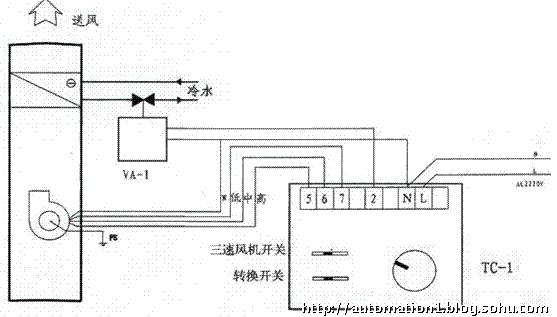 西门子 两管制单冷盘管控制系统 工作原理图 tc-1 风机盘管温度控制