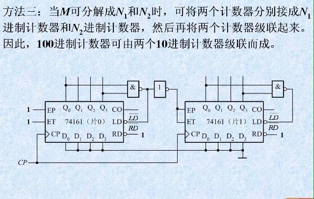 74161构成100进制计数器 -漫步雨中-搜狐博客
